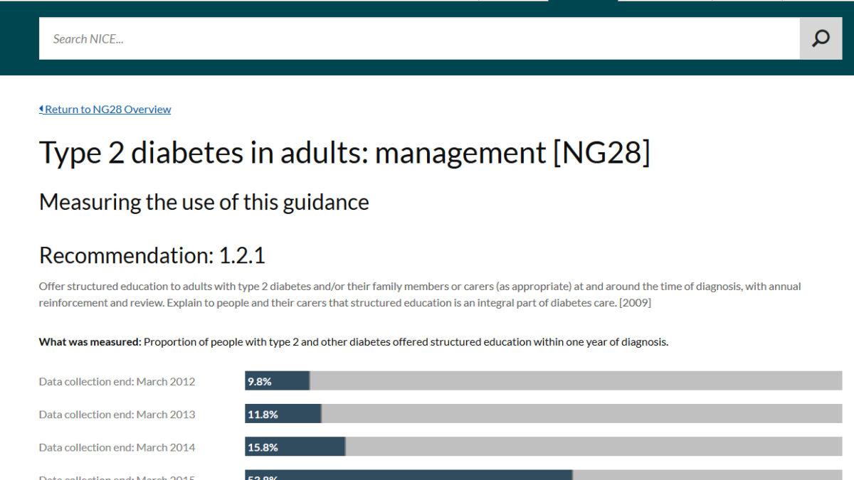 Evaluación GPC. Ejemplo del NICE
