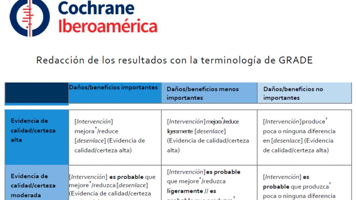 Redacción de resultados con metodología GRADE